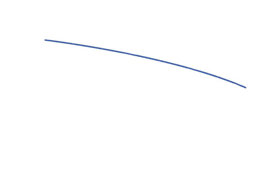 Refractive Index Chart